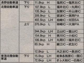 オービス 04 北陸自動車道.jpg