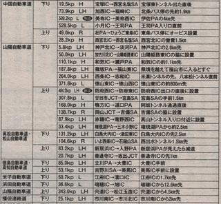 オービス 07 中国・山陰自動車道.jpg