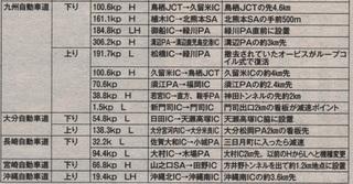 オービス 08 九州自動車道.jpg